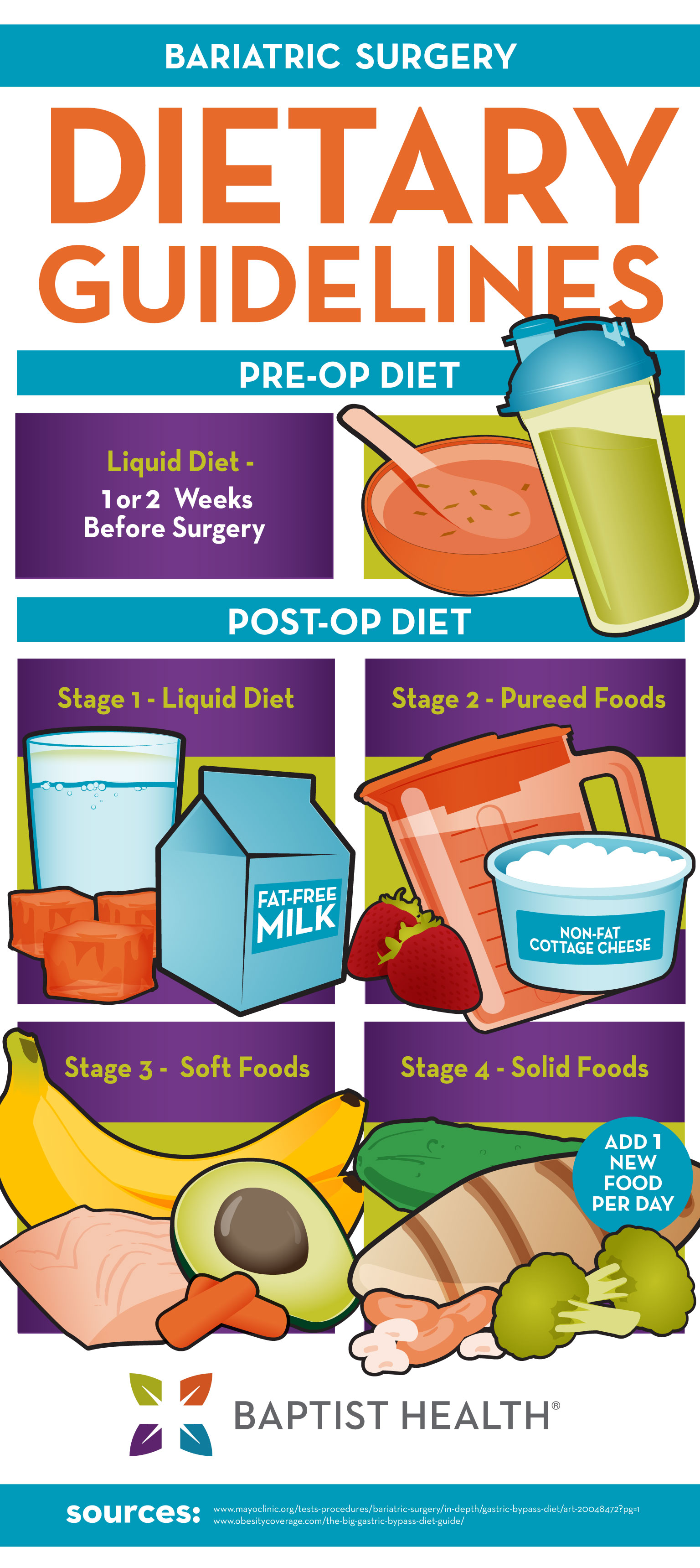 Gastric bypass surgery nutrition guidelines