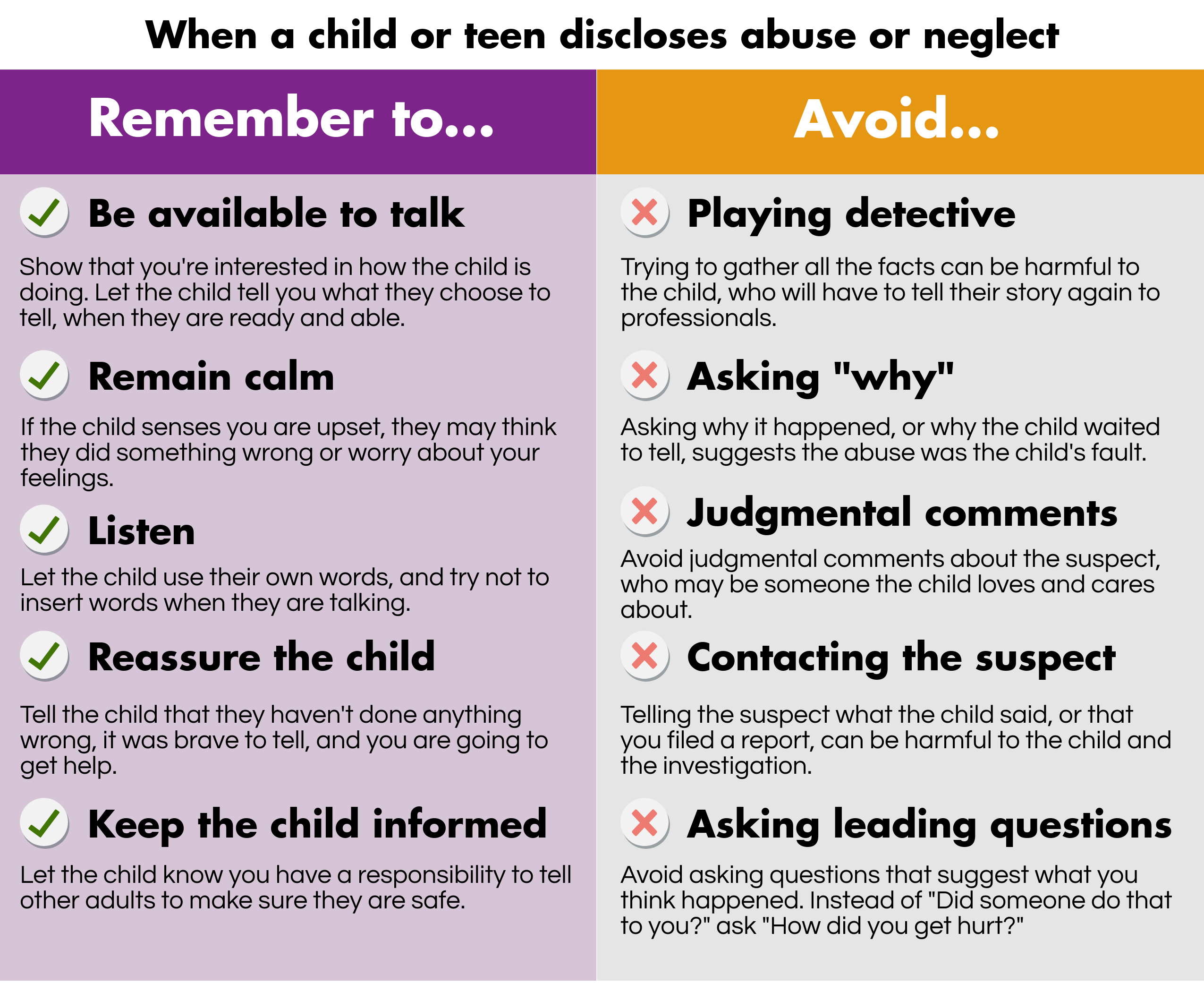 Chcccs021 respond to suspected abuse pdf
